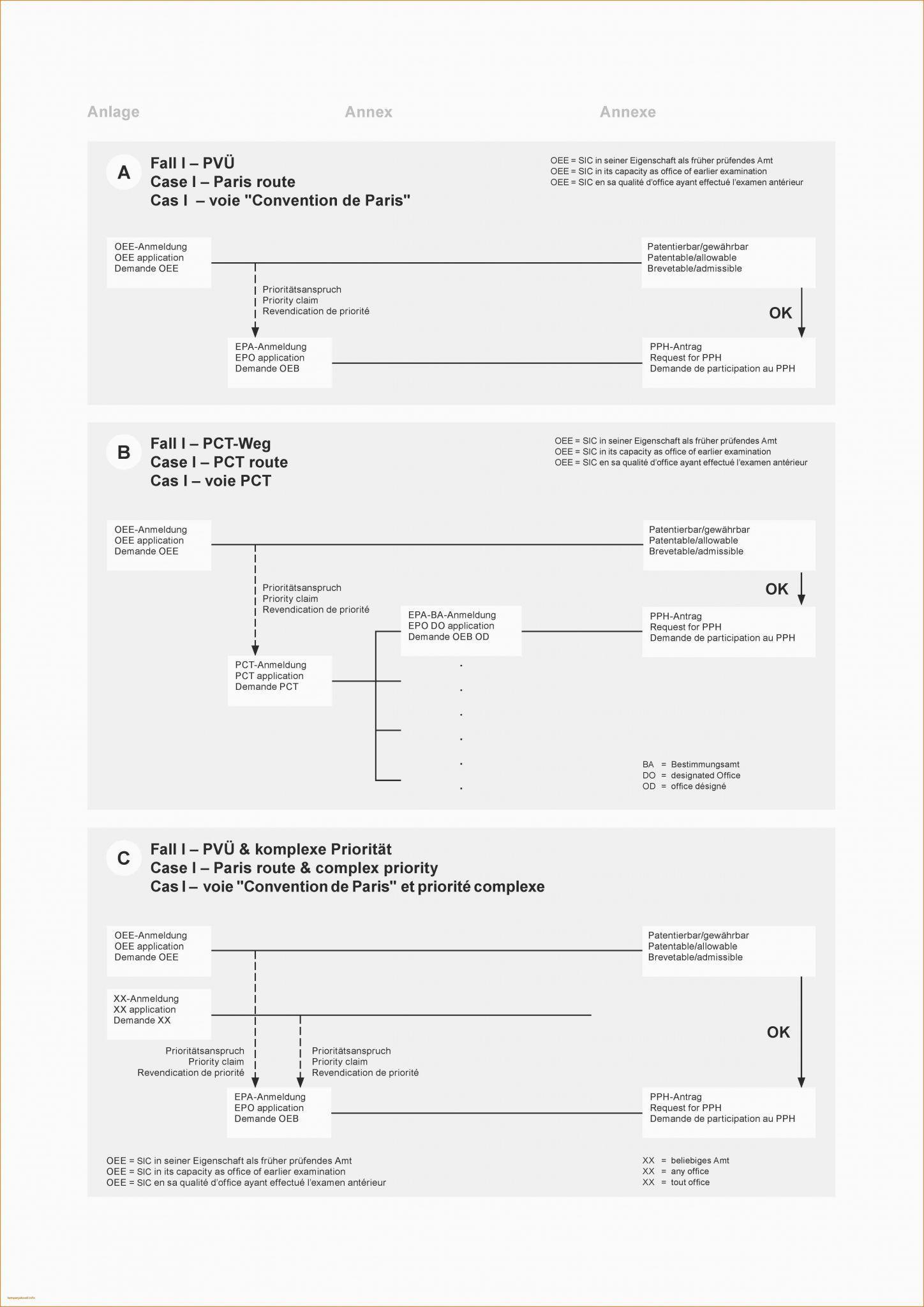 Gantt Chart Template For Project Management
