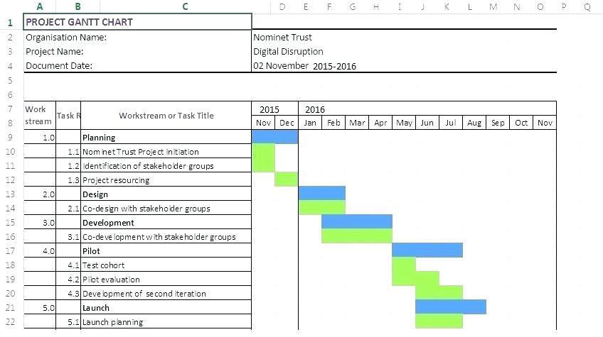 Gantt Chart Template Mac Excel