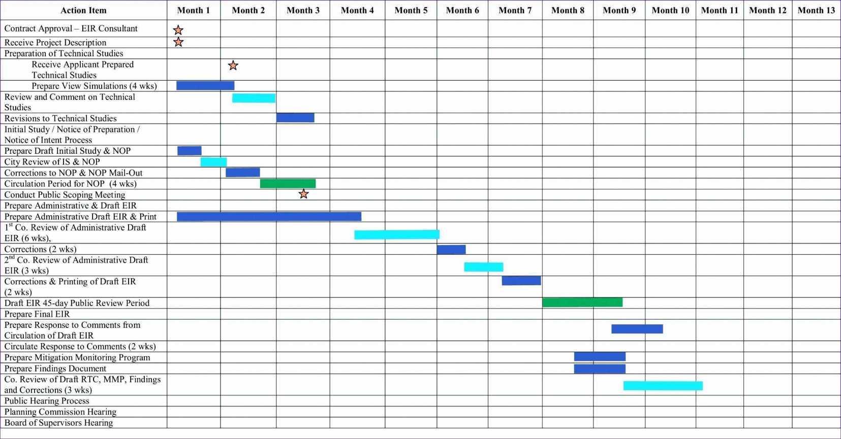 Gantt Chart Template Pro For Excel Online