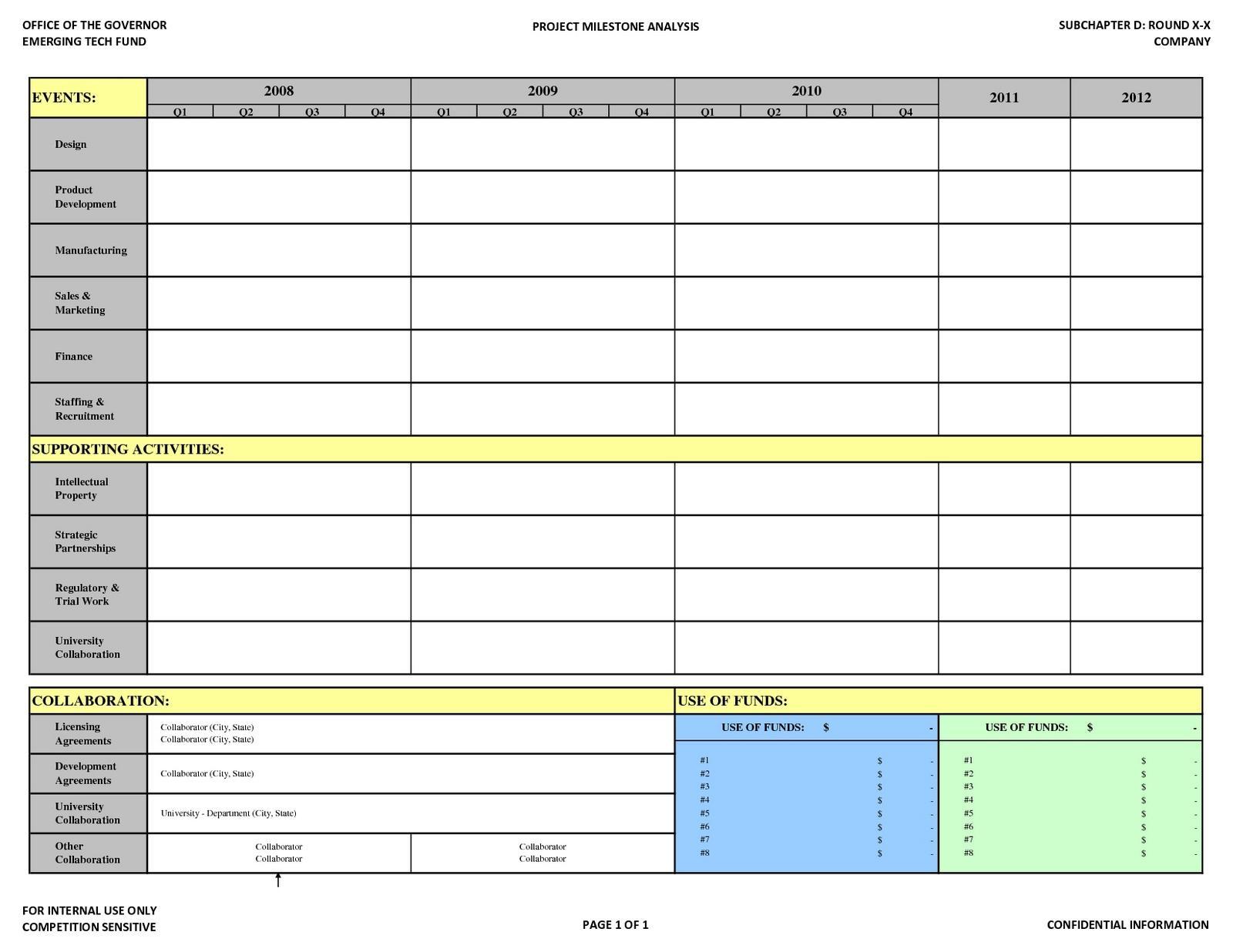 Gantt Chart Template Word 2013