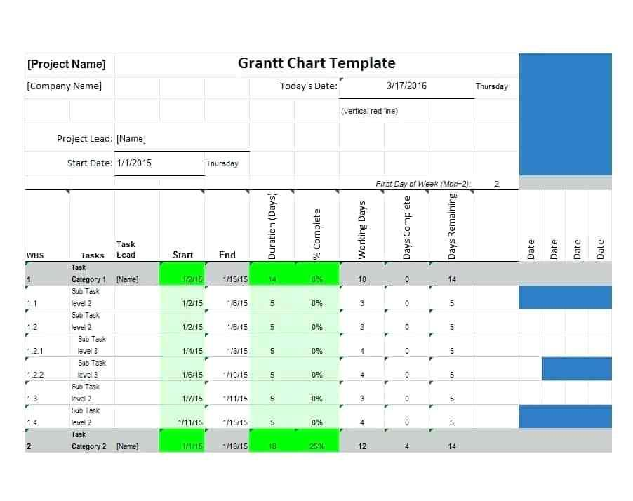 Gantt Chart Template Xls Free