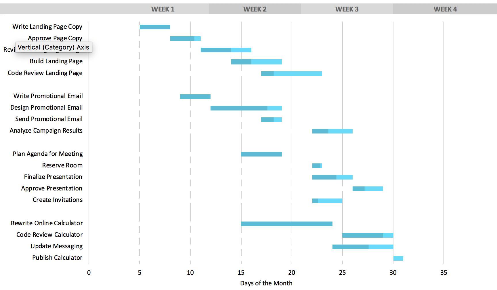 Gantt Chart Templates Microsoft