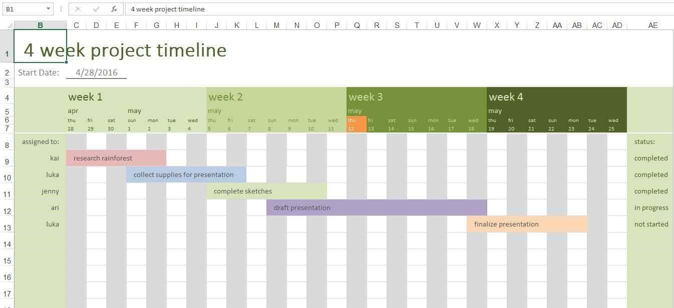Gantt Project Planner Excel Template