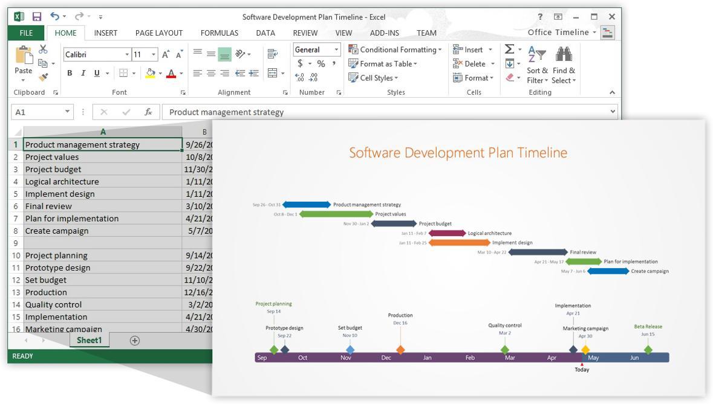 Gantt Project Timeline Template Excel