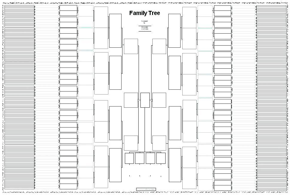 Genealogy Chart Template Free