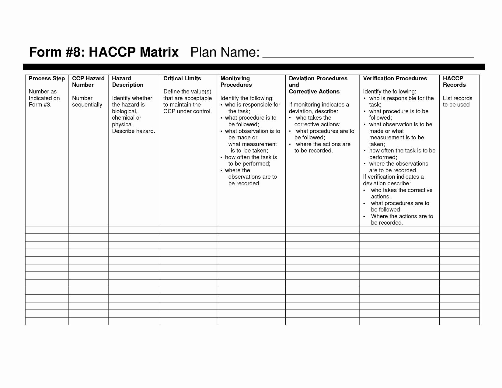 Haccp Plan Template For Bottled Water