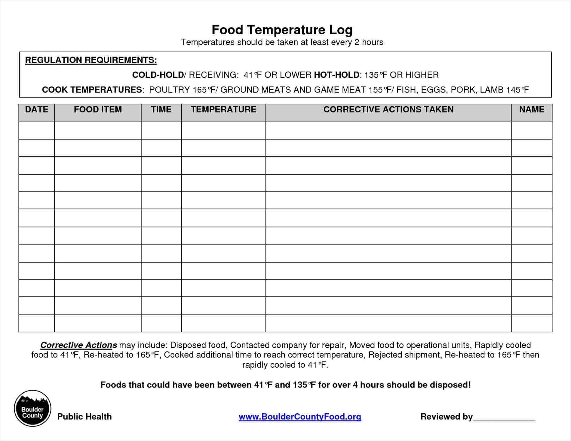Haccp Plan Template Usa
