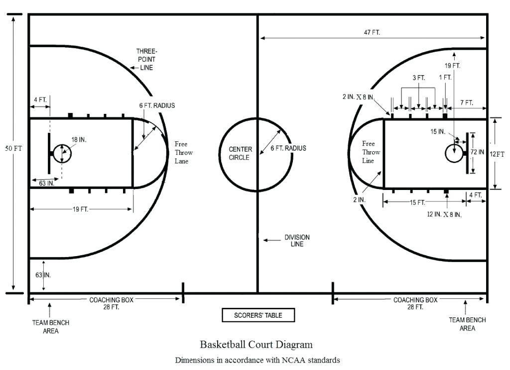 Half Court Basketball Templates