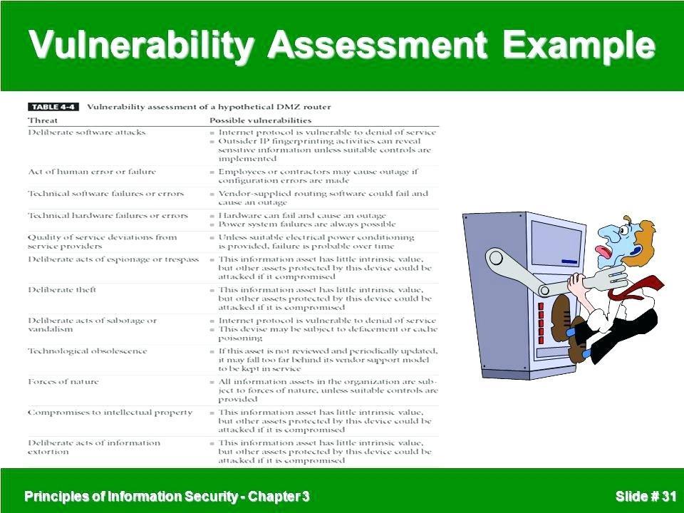 Hazard Vulnerability Assessment Template
