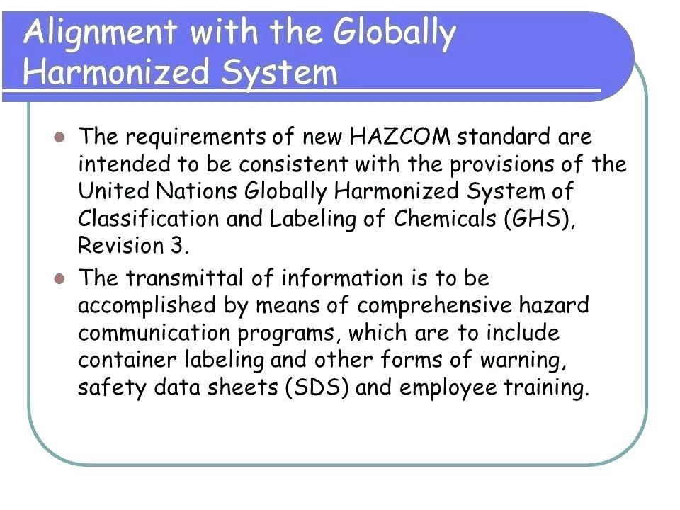 Hazcom Communication Program Template