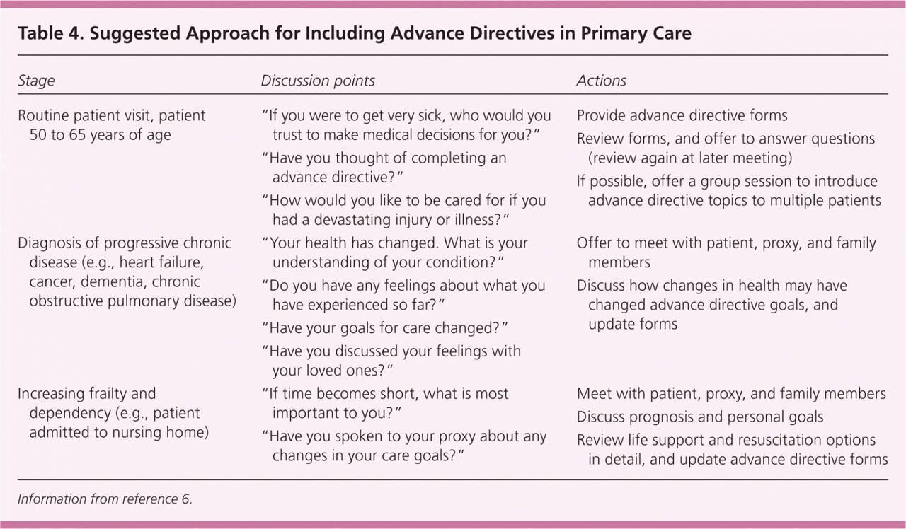 Health Care Directive Form Florida