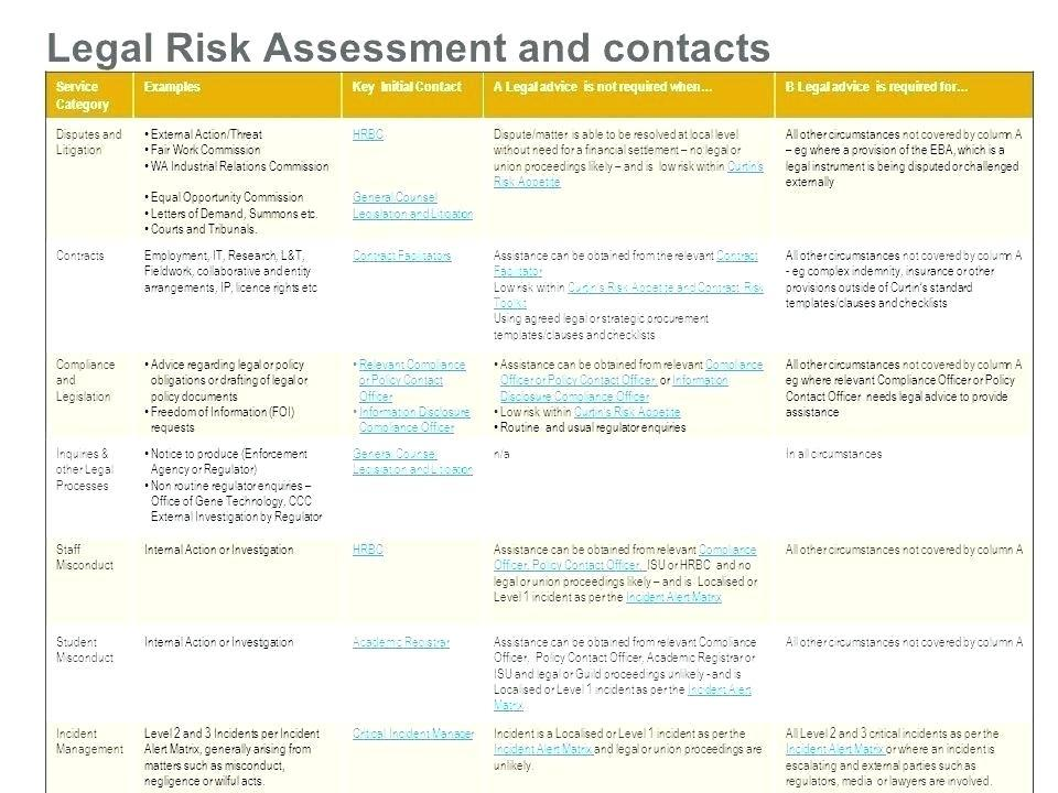 Healthcare Security Vulnerability Assessment Template