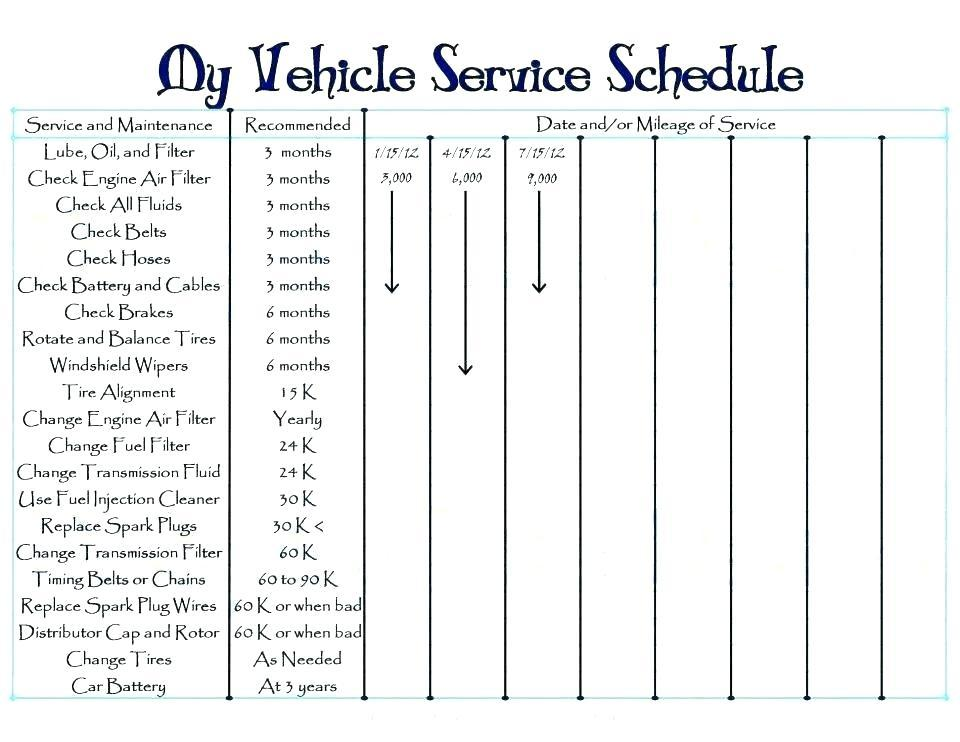 Heavy Vehicle Service Checklist Template