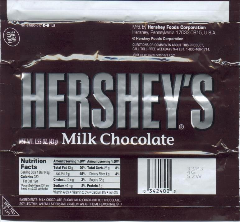 Hershey Bar Wrapper Template Dimensions