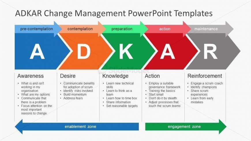 Hierarchy Smartart Powerpoint Templates