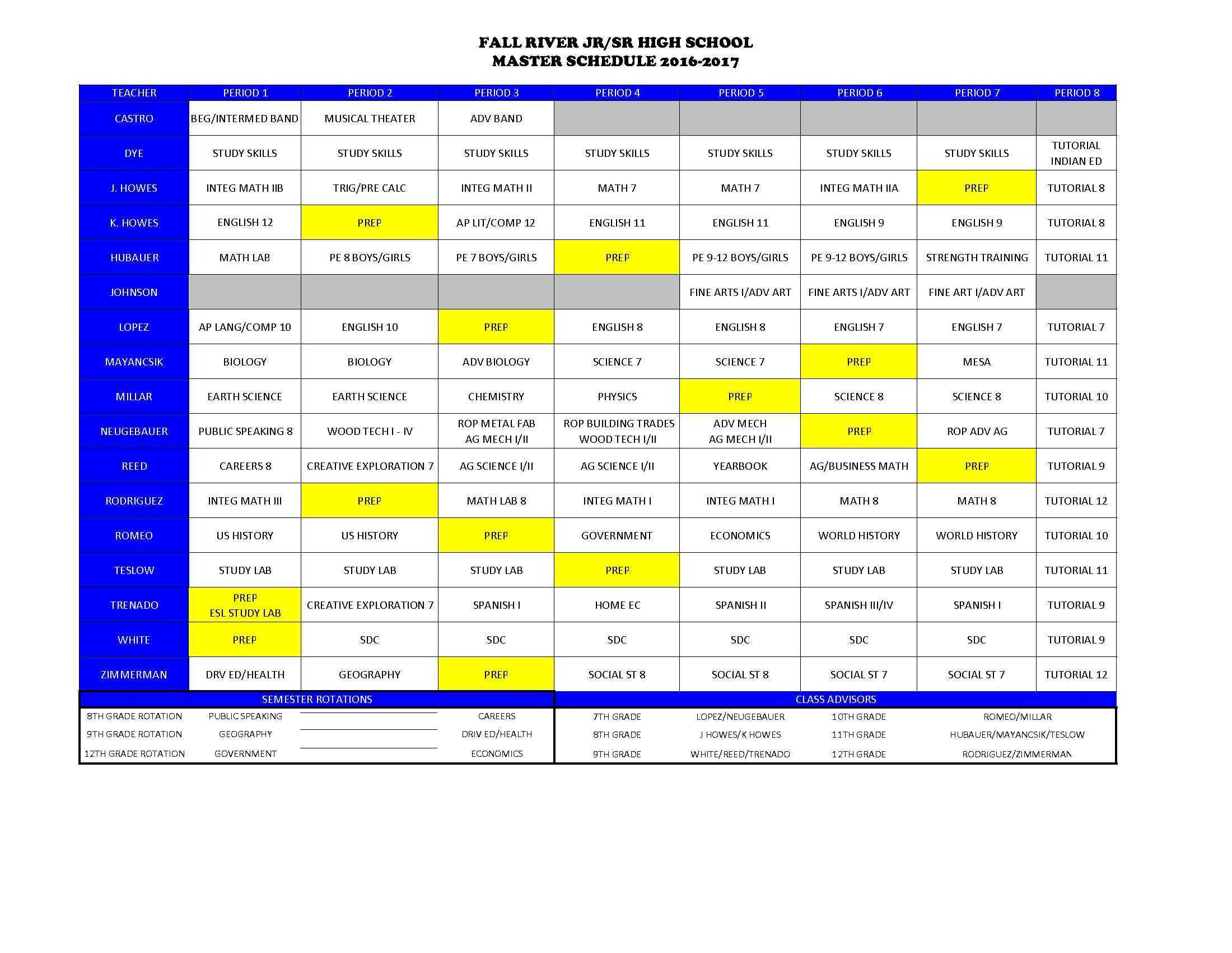 High School Master Schedule Template