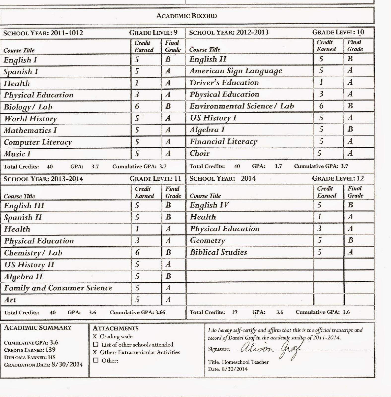 High School Transcript Template Hslda