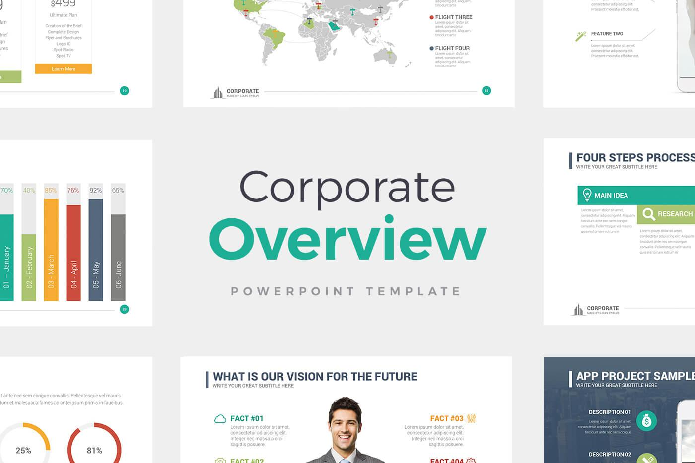 Highland Pitch Deck Powerpoint Template Free
