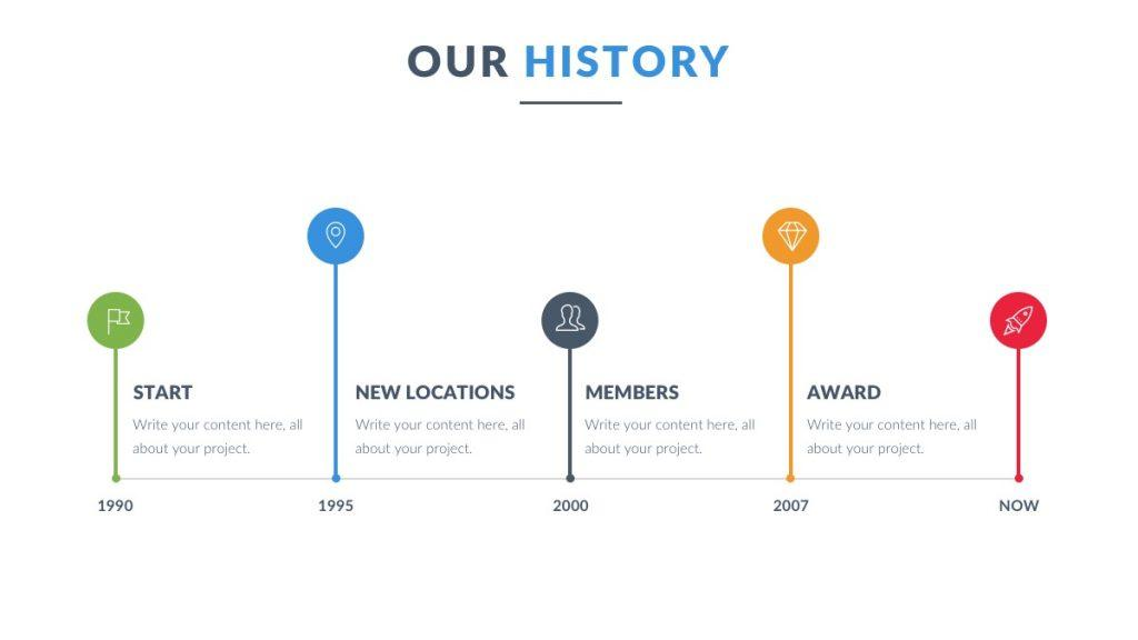 History Timeline After Effects Template Free Download