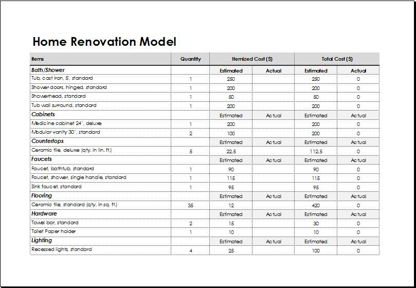 Home Renovation Contract Format