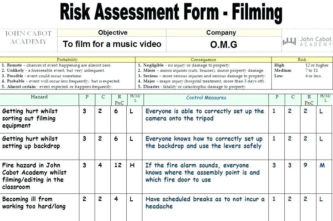 Hospital Infection Control Risk Assessment Form