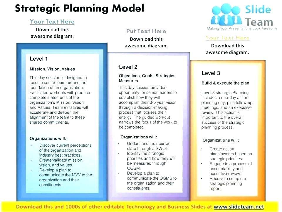Hospital Strategic Plan Template