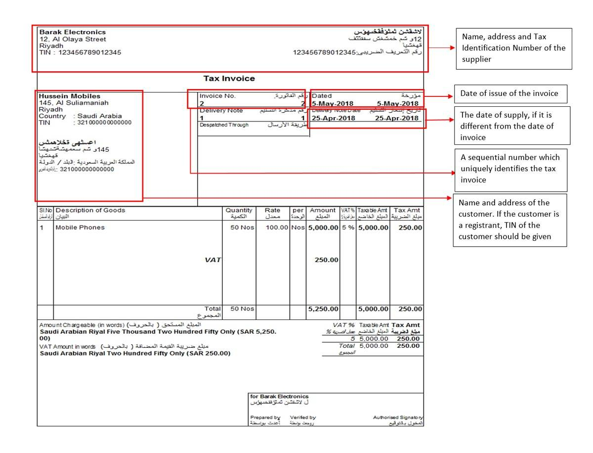 Hotel Invoice Template India