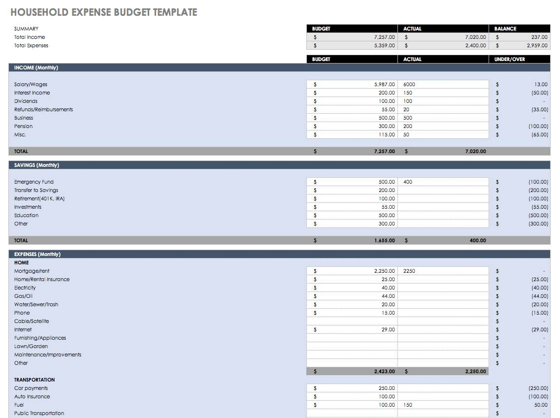 Household Budgets Templates