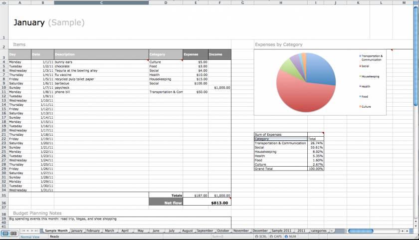 Household Expenses Tracker Template