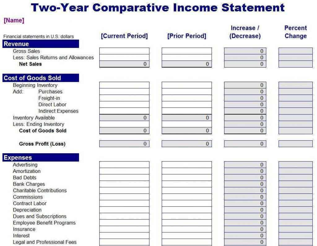 Household Income And Expense Statement Template