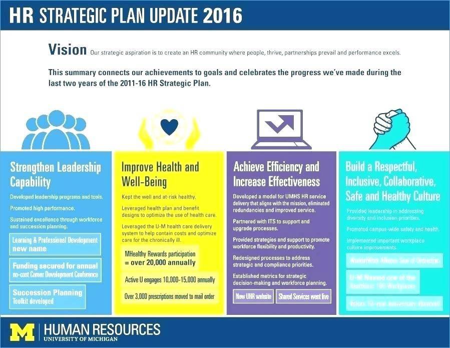 Hr Annual Business Plan Template