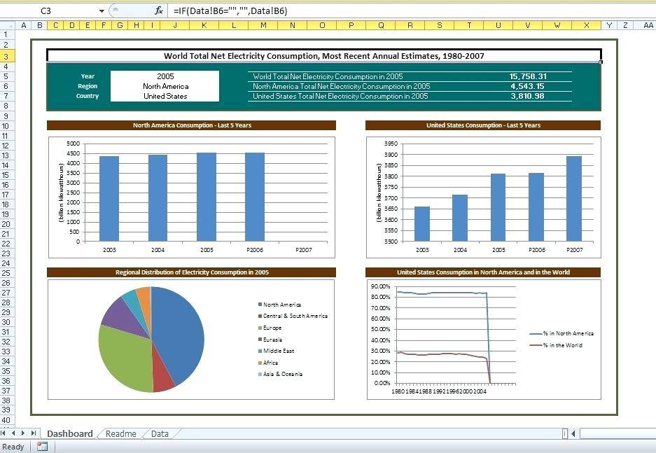 Hr Dashboards Excel Templates