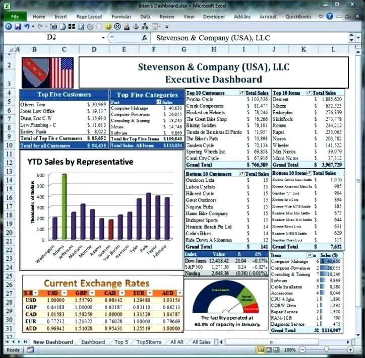 Hr Kpi Dashboard Excel Template Free Download