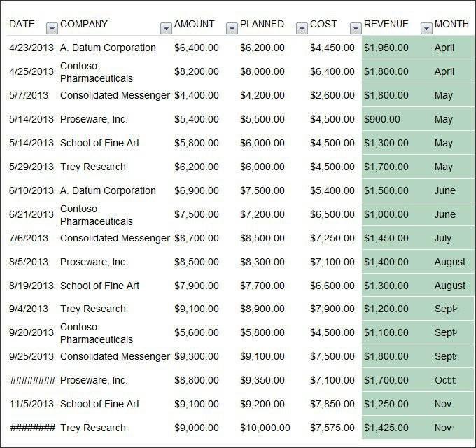 Hr Kpi Report Template Excel