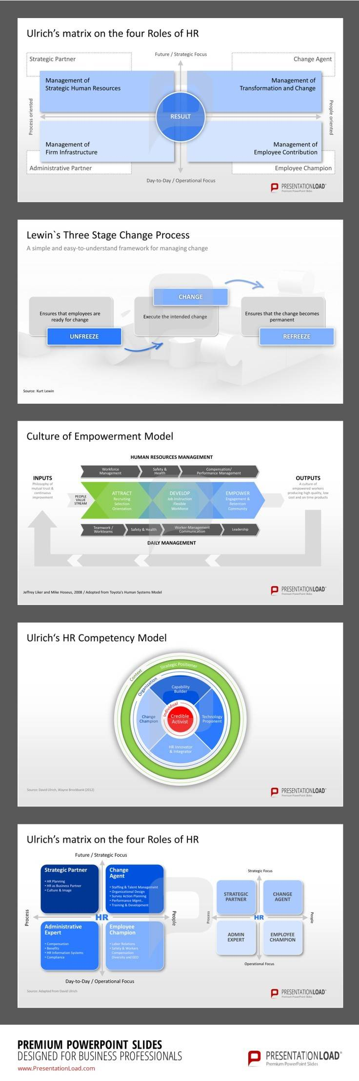 Human Resources Management Powerpoint Template