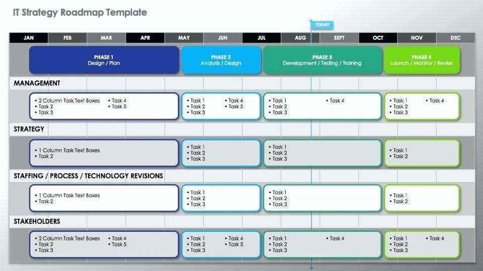 Implementation Roadmap Powerpoint Template