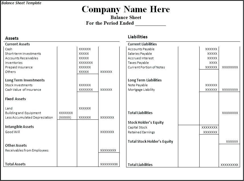 Income And Expenditure Balance Sheet Template