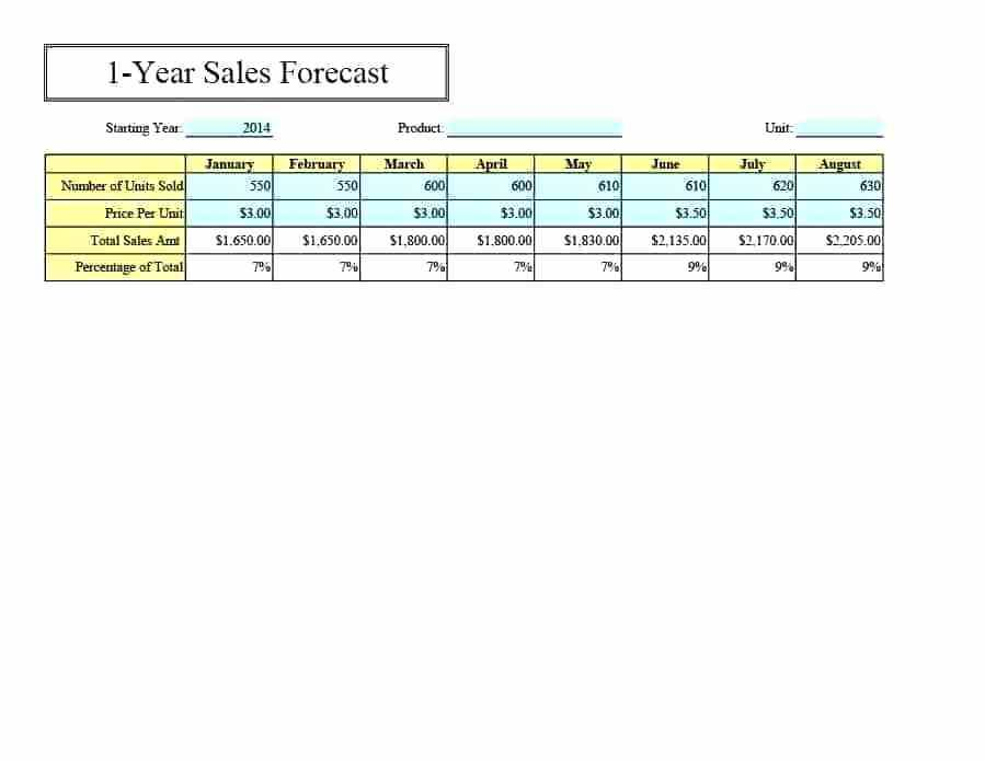 Income Statement Forecast Template
