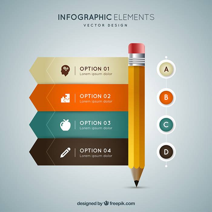 Infographic Design Template Free