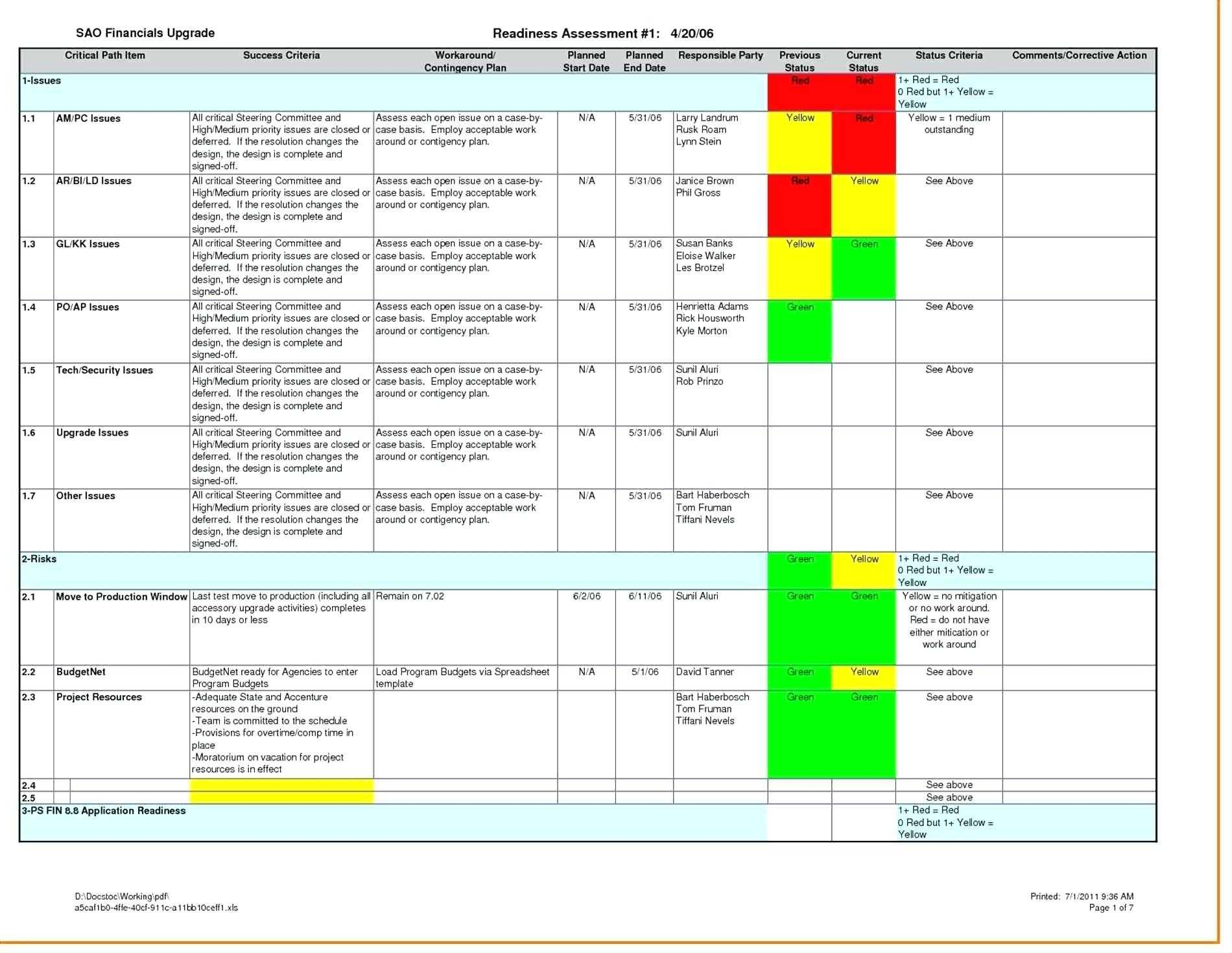 Infrastructure Capacity Planning Template Excel