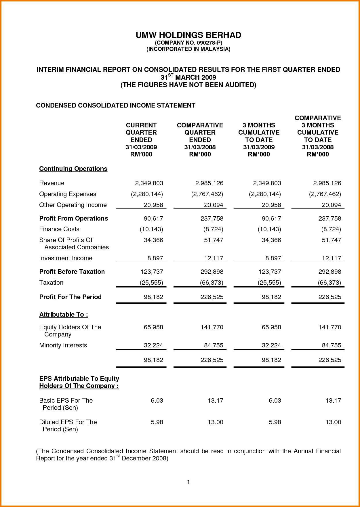 Interim Financial Statements Example Philippines