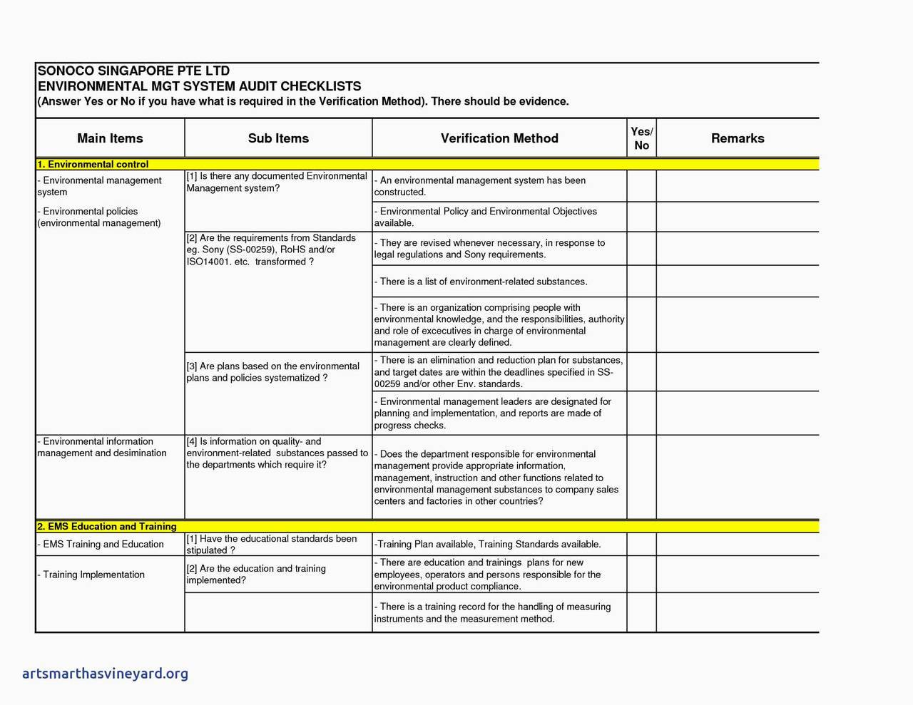 Internal Audit Checklist Template Iso 9001