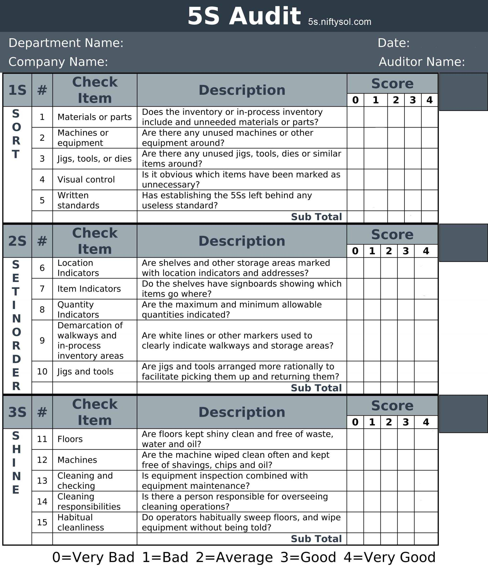 Internal Audit Checklist Template Pdf