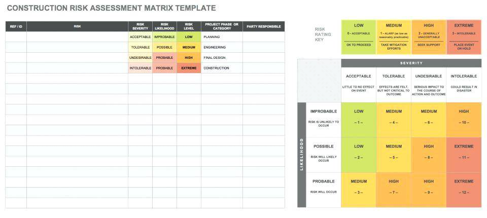 Internal Audit Engagement Risk Assessment Template