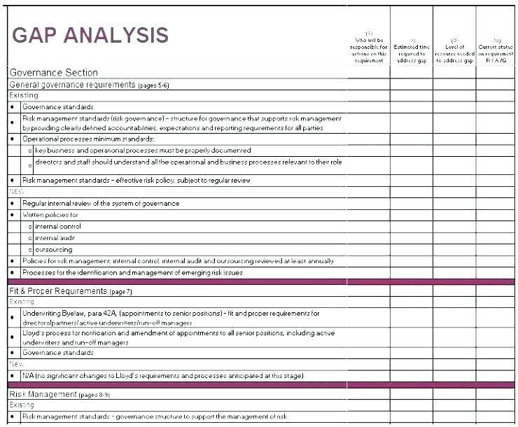 Internal Audit Risk Assessment Template For Banks