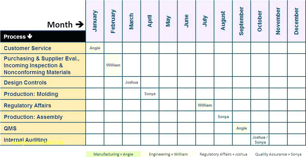 Internal Audit Schedule Template Iso 13485