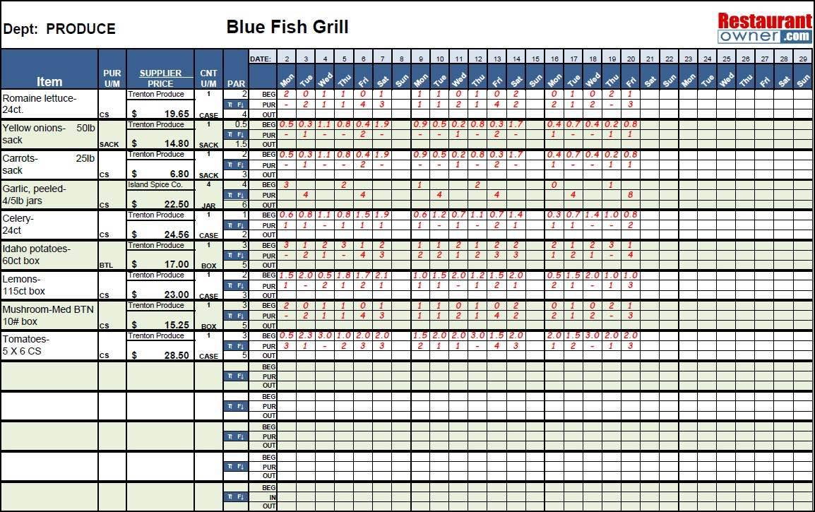 Inventory Control Template With Count Sheet For Excel