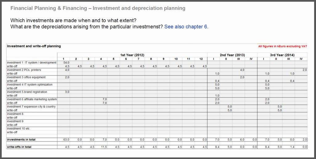 Investment Plan Template Pdf