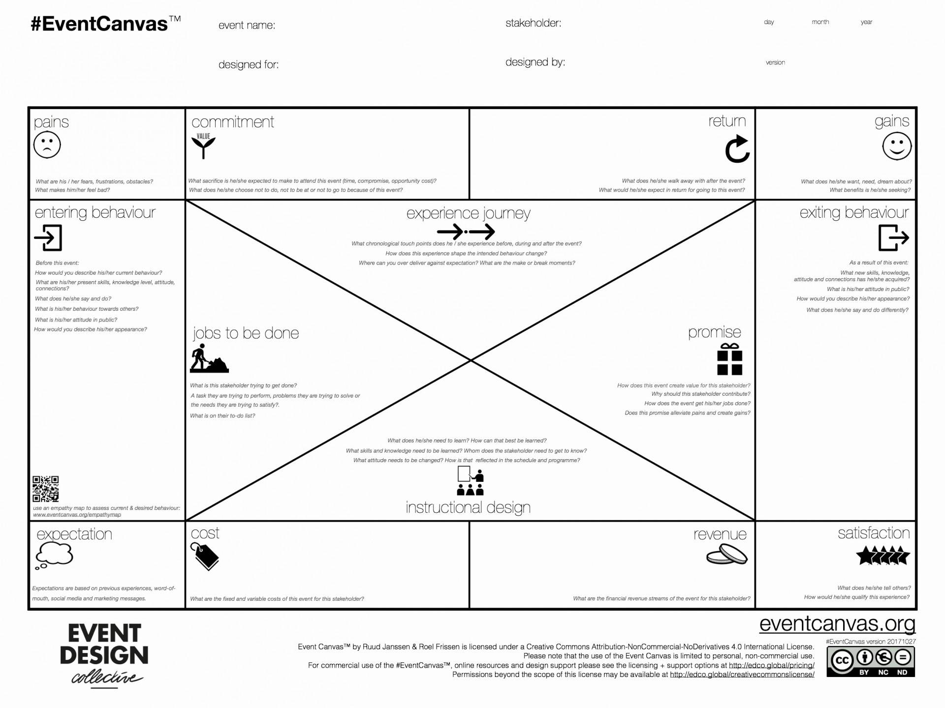 Investment Plan Template Xls