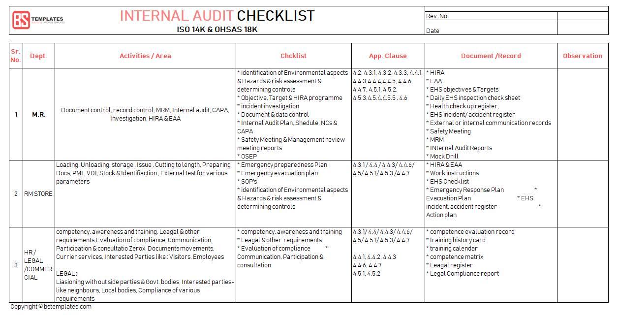 Iso 14001 Audit Plan Sample